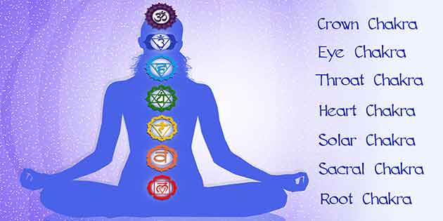 Which Chakra is Out of Balance?